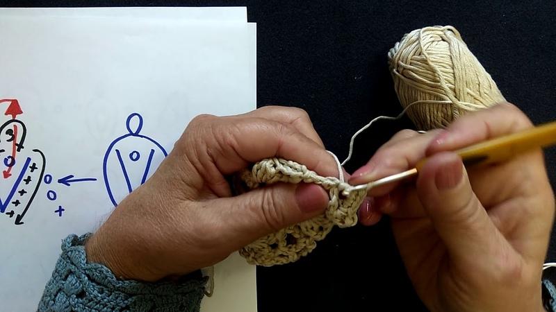 Платье Галатея Мастер класс по вязанию крючком от О С Литвиной
