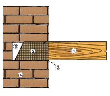Нюансы обустройства балок, изображение №7