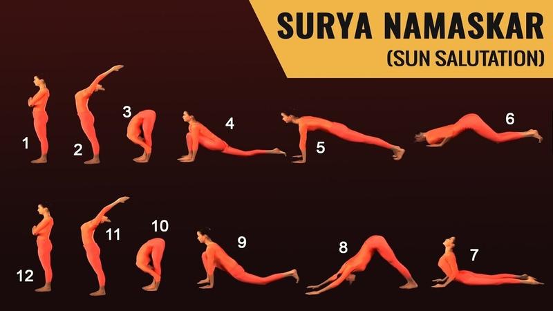 Suryanamaskar The Sun Salutation By Isha Sharvani Indian Contemporary dancer and actress