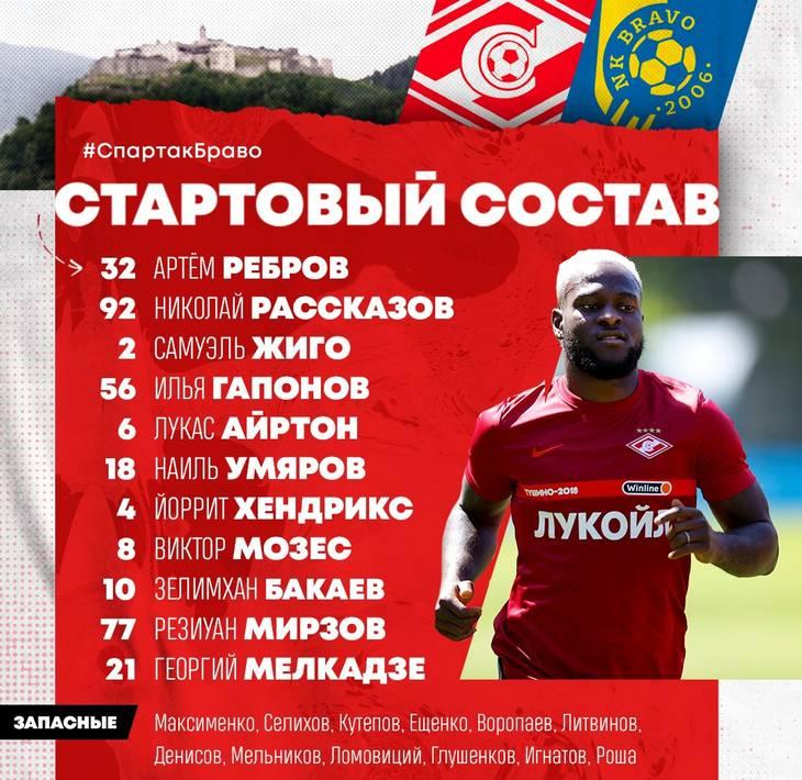 Состав «Спартака» на контрольный матч с «Браво»