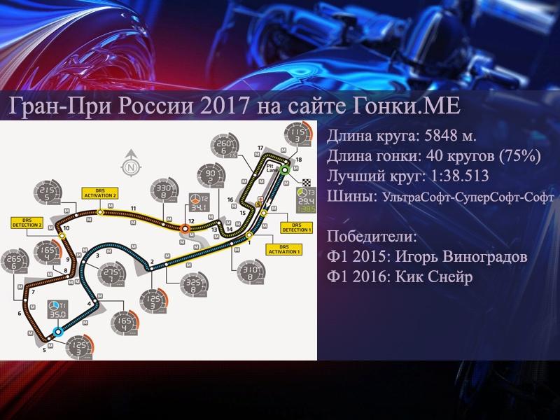 Гонки.МЕ: Гран-При России