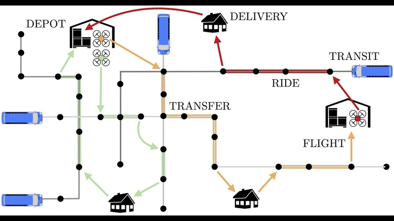 Multi-Drone Delivery using Transit (ICRA 2020 Best Paper Finalist in Multi-Robot Systems)