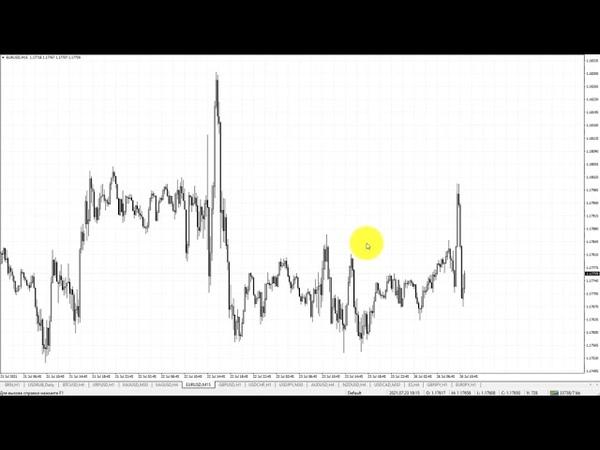 Обзор рынка текущей недели 26 07 2021