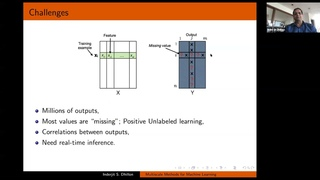 Multi-Scale Methods for Machine Learning