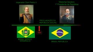 Por que a Monarquia Parlamentar é o melhor sistema de governo para o Brasil?
