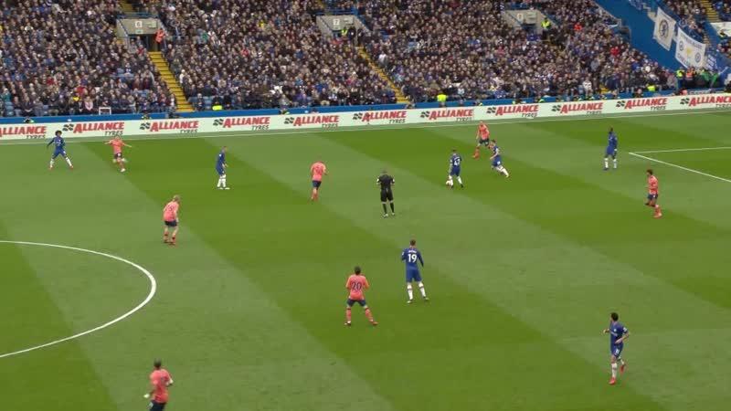 Тренируемся с Hyundai и «Челси». Выпуск 4: Контроль мяча