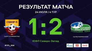 СШОР-5 Калининград – СШ Республики Коми. 4 тур. Обзор