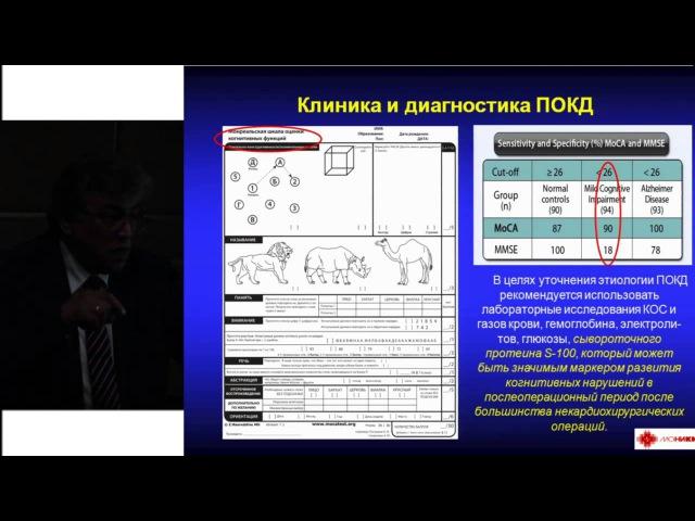 Послеоперационная когнитивная дисфункция и принципы периоперационной церебропротекции