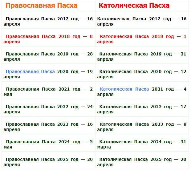 Феофелактова ходит с накладным животом в 2019 году