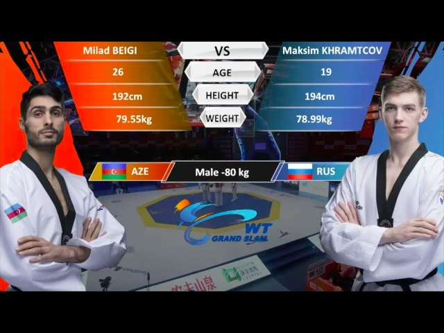 M 80kg Milad BEIGI AZE VS Maksim KHRAMTCOV RUS 2017 2018 Season WT Grand Slam Finals