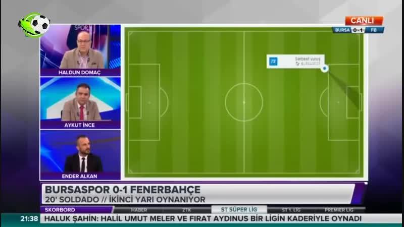 Bursaspor 1 1 Fenerbahçe 2 Devre Anlatımı Skorbord