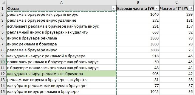 Как написать хорошую SEO-оптимизированную статью (пошаговое руководство для новичков), изображение №19