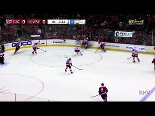Evgeny Kuznetsov Евгений Кузнецов - Washington Capitals - 2018-19 Season Highlights