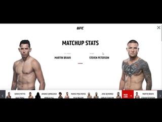 Прогноз MMABets UFC on ESPN+ 17: Браво-Питерсон, Кинонес-Куачин. Выпуск №165. Часть 4/6
