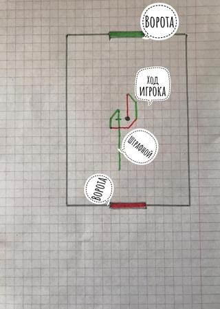 В этот футбол можно играть в любой квартире