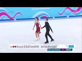 Natalie dalessandro ⁄ bruce waddell - 2020 winter youth olympic games free dance