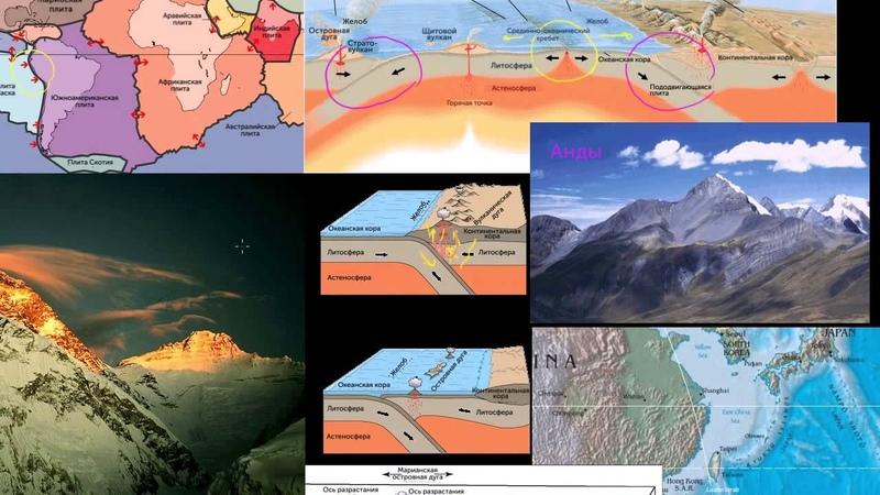 Тектоника плит Геологические особенности конвергентных границ плит видео 5