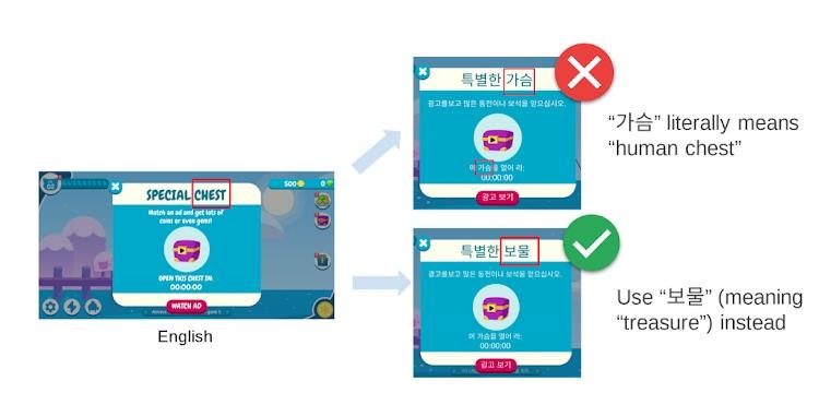 Сделайте ваше приложение успешным в Южной Корее, изображение №3