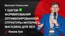 7 шагов ✅ структура сайта для SEO — создание оптимизированной структуры интернет-магазина шаблон