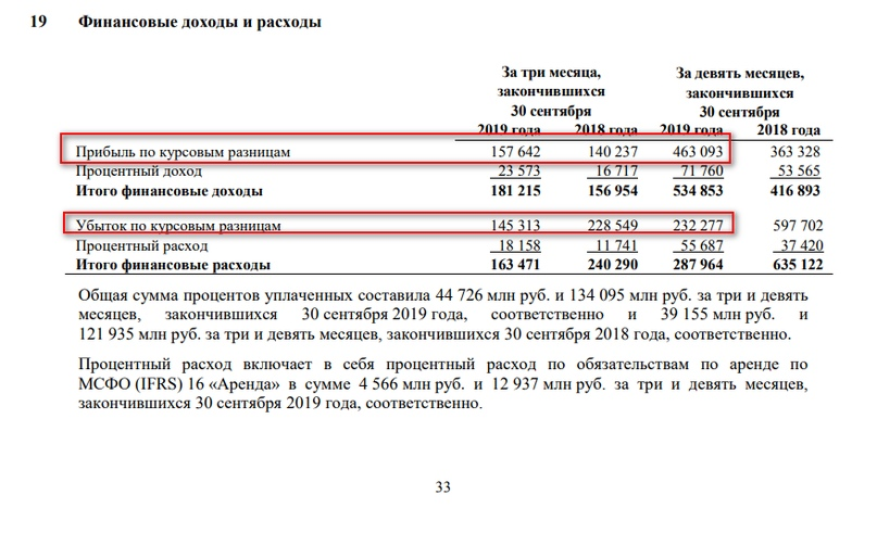 Инструкция, как считать эти ………….(вставить самостоятельно) дивиденды Газпрома., изображение №3