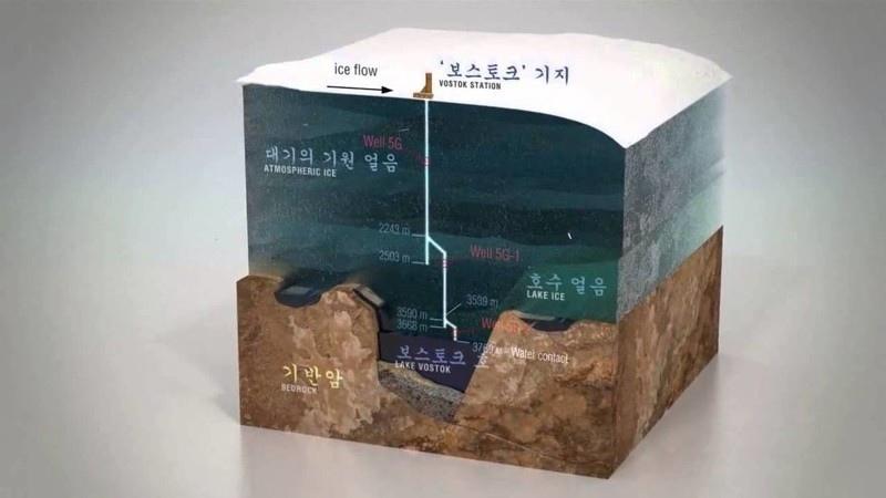 Что находится подо льдами Антарктиды, изображение №12