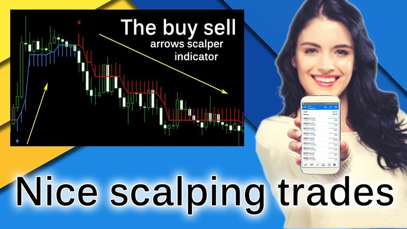Download Buy Sell Arrow Signals indicator MT4 Free 2020 Nice scalping with buy sell arrows
