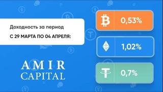 Amir Capital №5 отчет процента с  по  за неделю!