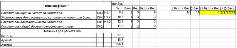 Экспресс анализ финансового положения банка в РФ, изображение №18