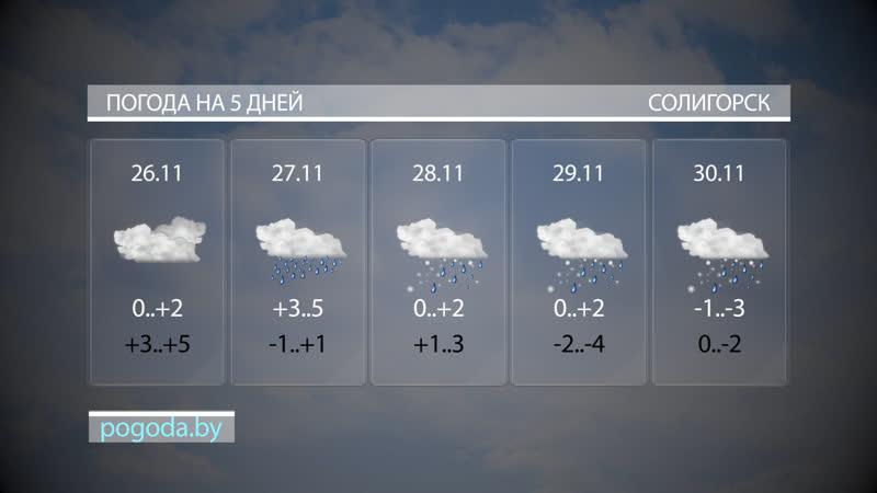 Погода на 5 дней 2020
