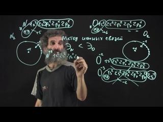 Цитология. Лекция 44. Метод ионных связей