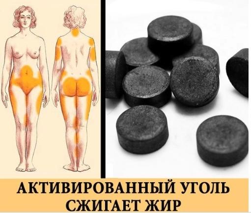 Примеры правильного питания для похудения для мужчин