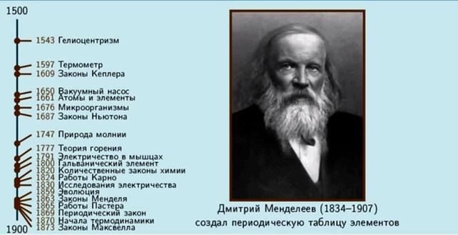 Центральные идеи Джордана Питерсона: философский срез., изображение №1