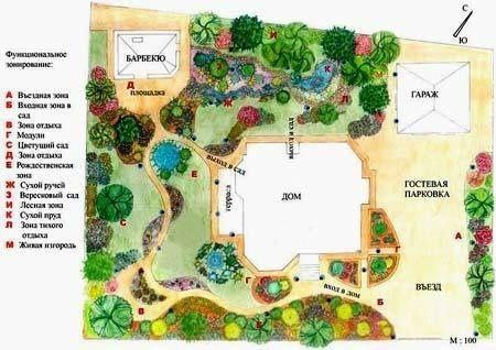 Разработка ландшафтного проекта земельного участка под строительство