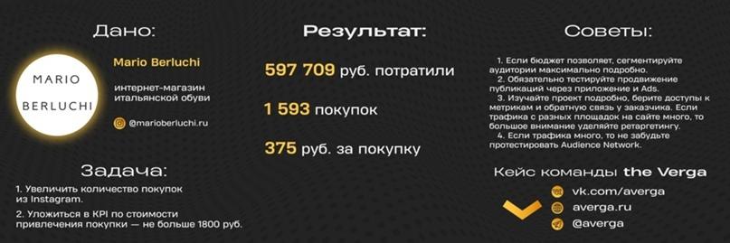 Кейс: 1500 продаж для интернет-магазина обуви премиум-класса, изображение №1