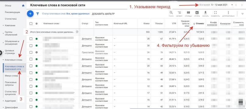 Как Анализировать Google Ads Через Интерфейс Быстро И Эффективно, изображение №1