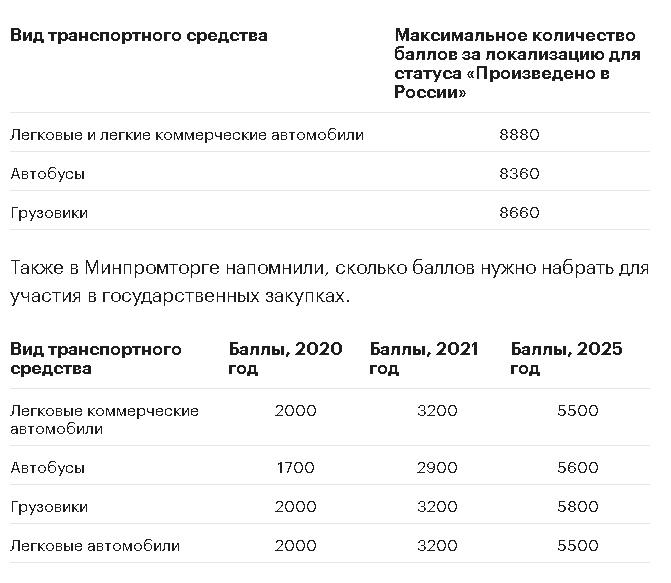 «Произведено в России». Как цены на машины хотят отвязать от курса рубля, изображение №2