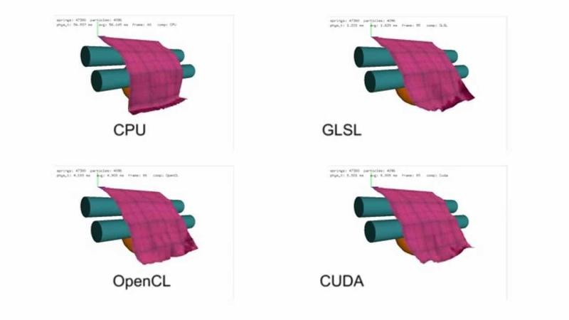 GPGPU Cloth simulation using GLSL OpenCL and CUDA