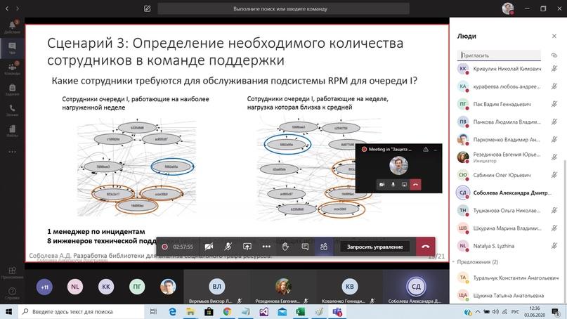 Первые защиты выпускных работ в режиме онлайн, изображение №4