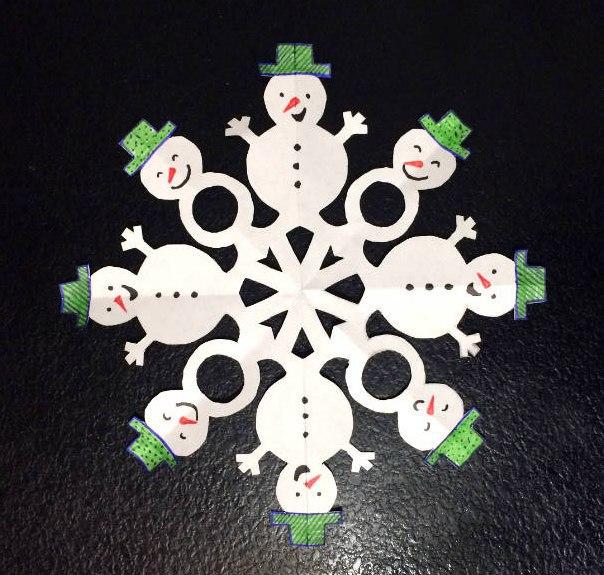 НЕОБЫЧНЫЕ СНЕЖИНКИ ИЗ БУМАГИ Если вы хотите красивые и необычные снежинки из бумаги, то этот новогодний мастер класс для вас. Сегодня мы превратим вырезание снежинок в настоящее творческое